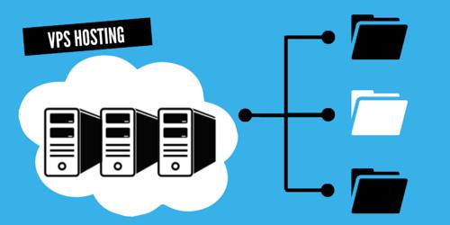 VPS-hosting-infographic